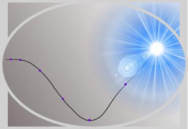 saga hypnose